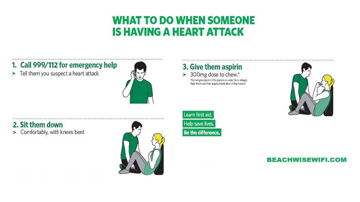 if-someone-is-having-heart-attack